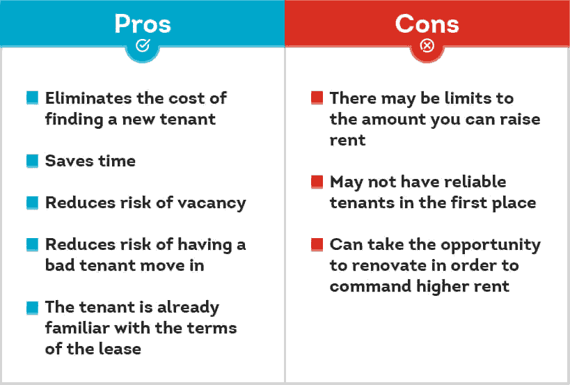 What To Know About Renewing A Rental Lease Agreement Smartmove