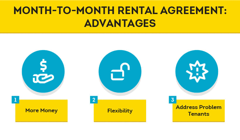 How To Manage A Month To Month Rental Agreement Smartmove