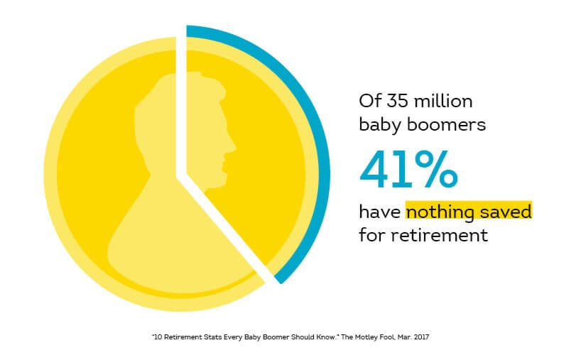 baby boomer retirement savings