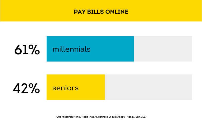online bill pay for renters skews younger