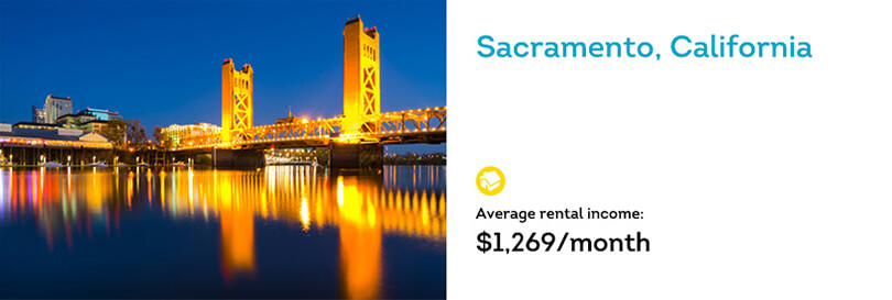 Sacramento rental property trends