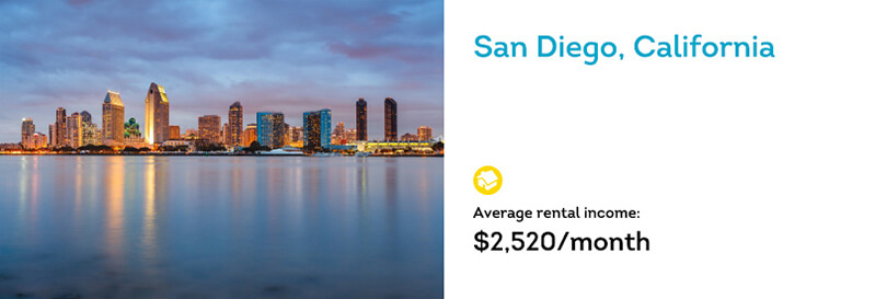 San Diego rental property trends