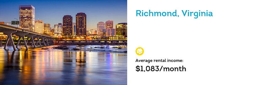 Richmond rental property trends