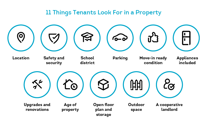 Features and amenities that tenants look for in a rental property